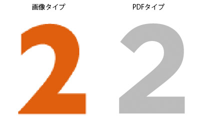 PDF形式の素材は拡大しても劣化することがありません。